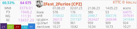 2Fast_2Furios.png