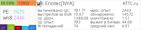 http://signature.kttc.ru/user/Enotec_full.png