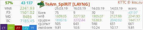 TeAm_SpiRiT.png?850