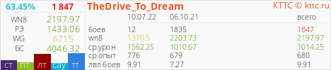 TheDrive_To_Dream
