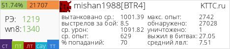 mishan1988_full.png