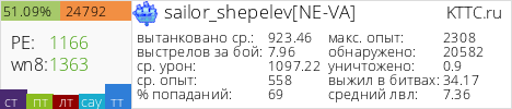 sailor_shepelev_full.png
